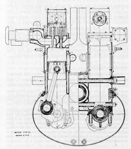 bugatti aircraft association ettore bugatti this 125x180mm engine of 34 litres was designed though never built the general layout is very similar to the wwi u 16 engine the design is interesting in